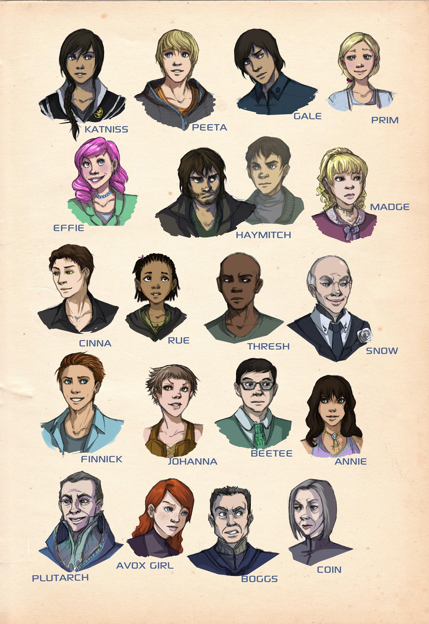 Hunger Games | Urbandud